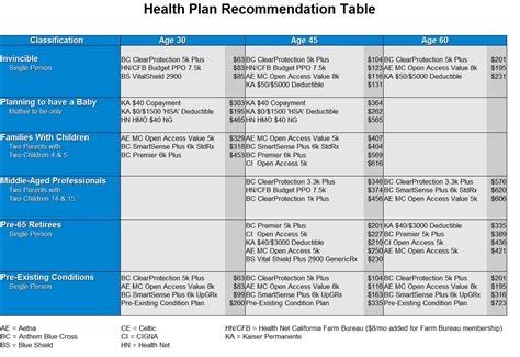 anthem a health insurance plan picture 15