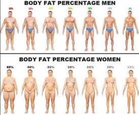 figure firm total weight loss for women picture 15