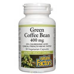 can green coffee beans give u a bladder picture 7
