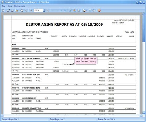 ageing product report on msn picture 11