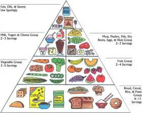 diet and autism picture 17