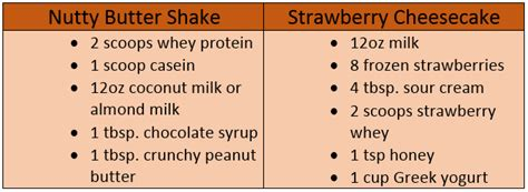 find weight gain shakes recipes picture 3
