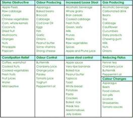 waste loss personal nutrition guide and meal plan picture 2