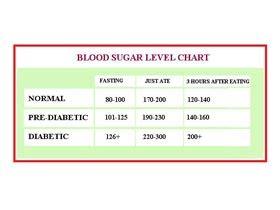 can stress elevate blood sugar in non diabetics picture 9