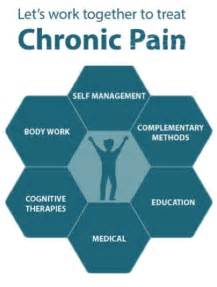 chronic pain treatment picture 2