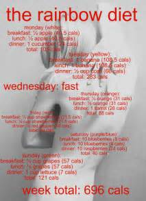 how fast am i suppose to lose weight on reloramax picture 7