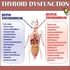college dealing with hyperthyroidism picture 7
