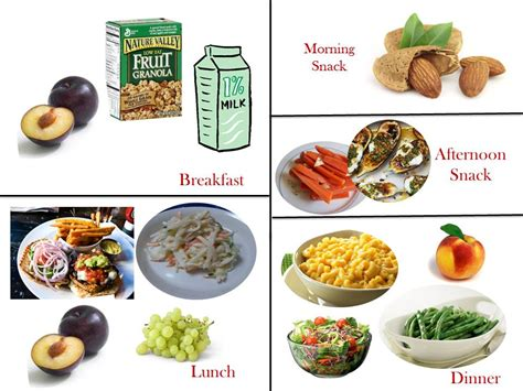 atkins diet p picture 3