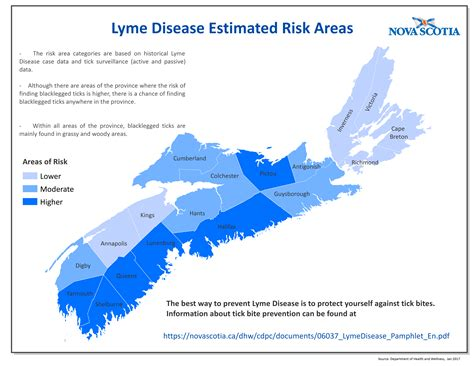 canada.ca/lyme disease picture 6