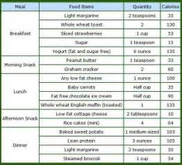 low calorie diet fast weight loss picture 6