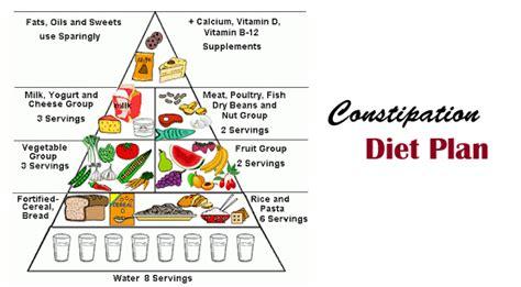 constipation diet picture 13