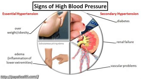 low blood pressure in crohns disease picture 3