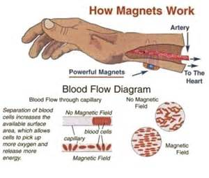 does magnum blood flow work picture 6