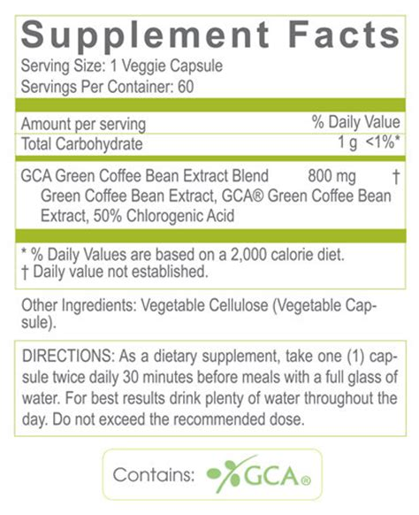 green coffee bean genesis today picture 13