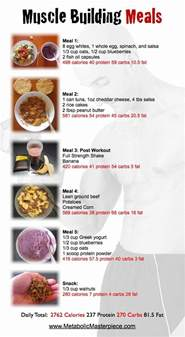 add muscle weight with lean meats picture 15