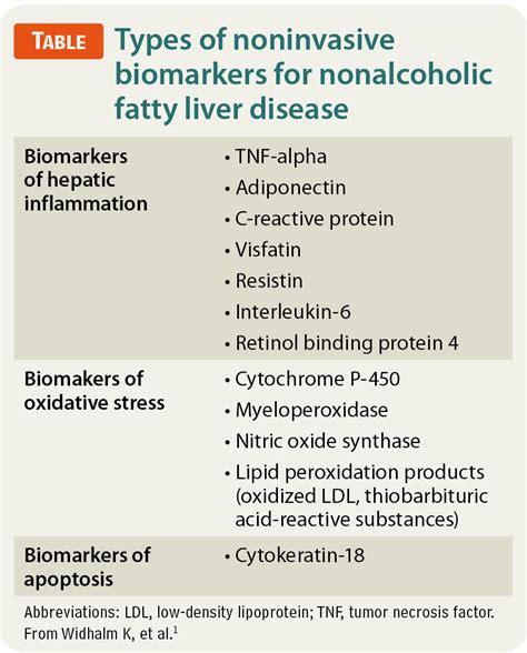 prognosis for fatty liver disease picture 5