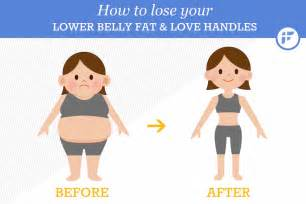 natural weight loss for belly fat with low picture 7