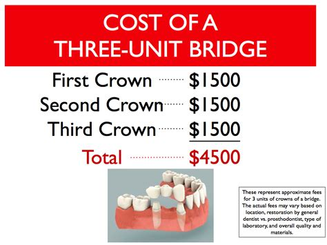 cost of a bridge teeth picture 7