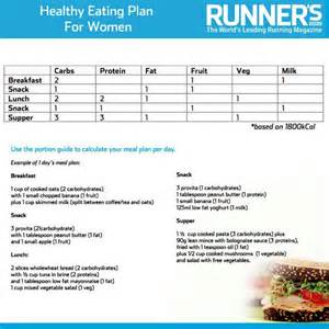 daily weight loss diets for men picture 2
