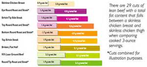 What is considered low blood pressure picture 6