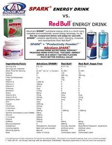 red during advocare cleanse picture 2
