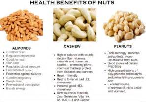kasuy nuts health benefits picture 5