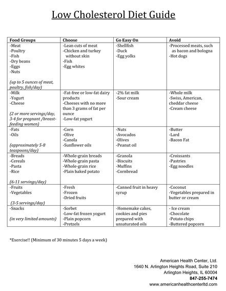A diet plan to lower cholesterol and fat picture 6