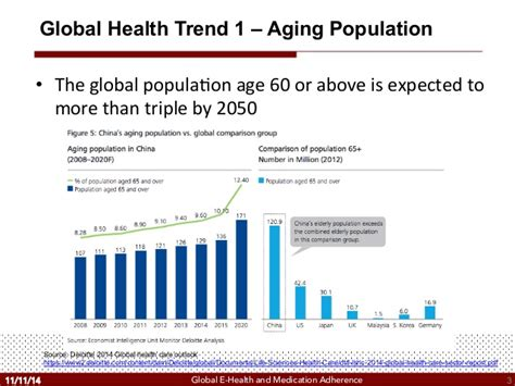 dept of aging picture 10