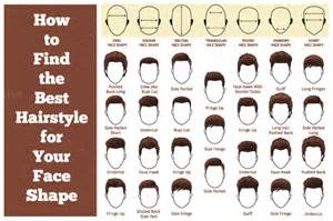 urban men hair styles picture 10