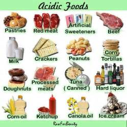 acidity in the diet picture 19