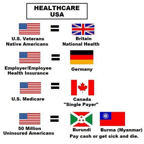 health care usa picture 3