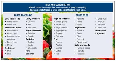 constipation diet picture 10