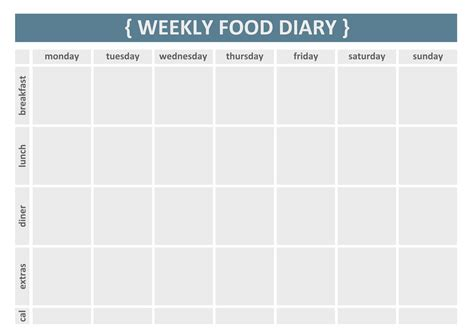 diet diary picture 5