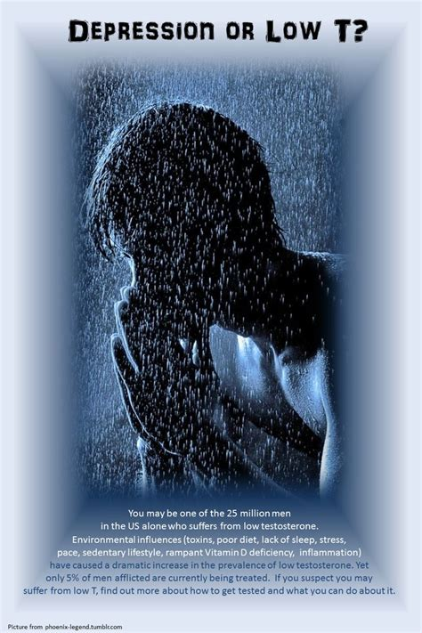 low testosterone depression symptoms picture 9