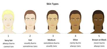 diagnosed different color pigmentation on skin picture 17