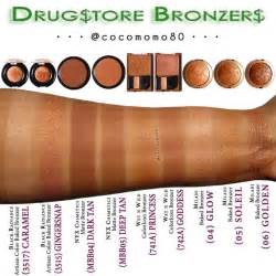 skin bronzers picture 6