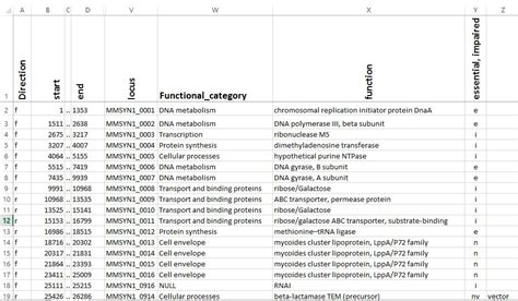 the bacterial growth curve excel picture 3