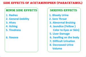 side effects of revilus tablets picture 2