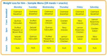l.a. weight loss sample menu picture 1