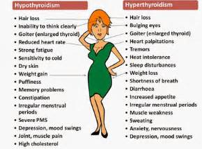 when is thyroid goiters an emergency picture 10