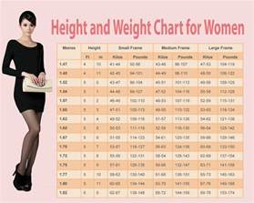 weight loss tables for men picture 13