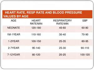 respirator blood pressure picture 1