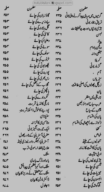urdu books on herbs picture 2