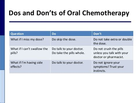 chemotherapy pill form for colon cancer picture 1