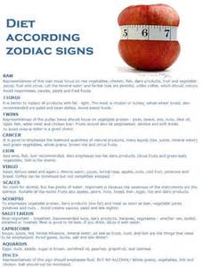 diet astrology picture 1