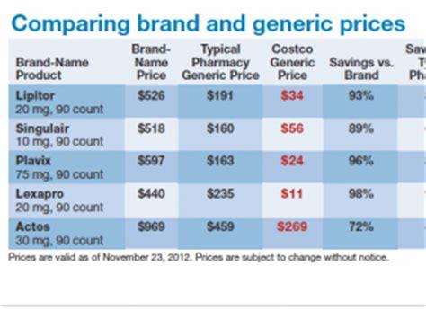 costco $4 prescription generic drug list picture 5