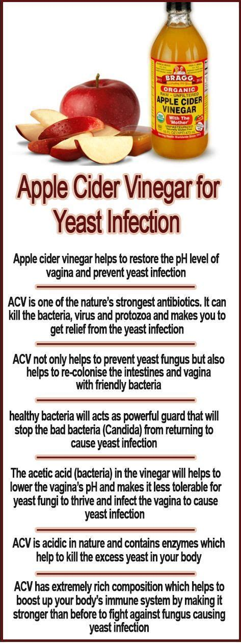 yeast infection home remedy picture 3