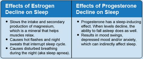 can hormone imbalance cause insomnia picture 7