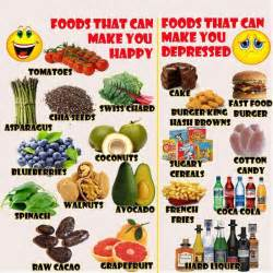 depression and diet picture 18