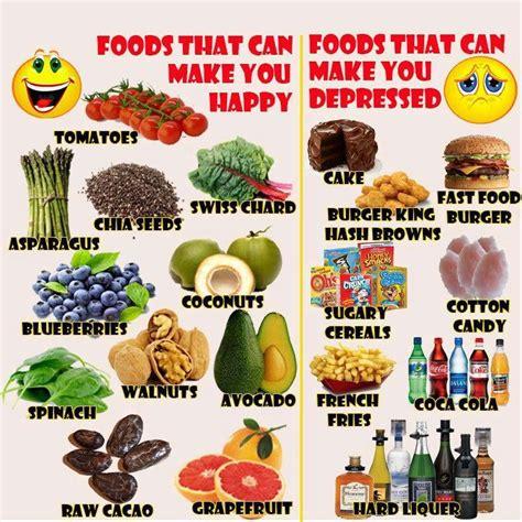 anti fungal diet picture 6